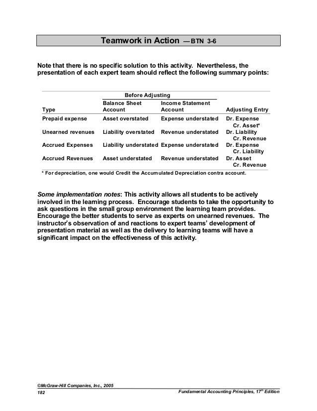 solution manual chapter 3 fap rh slideshare net Basics of Stock Investing Financial Investing Basics