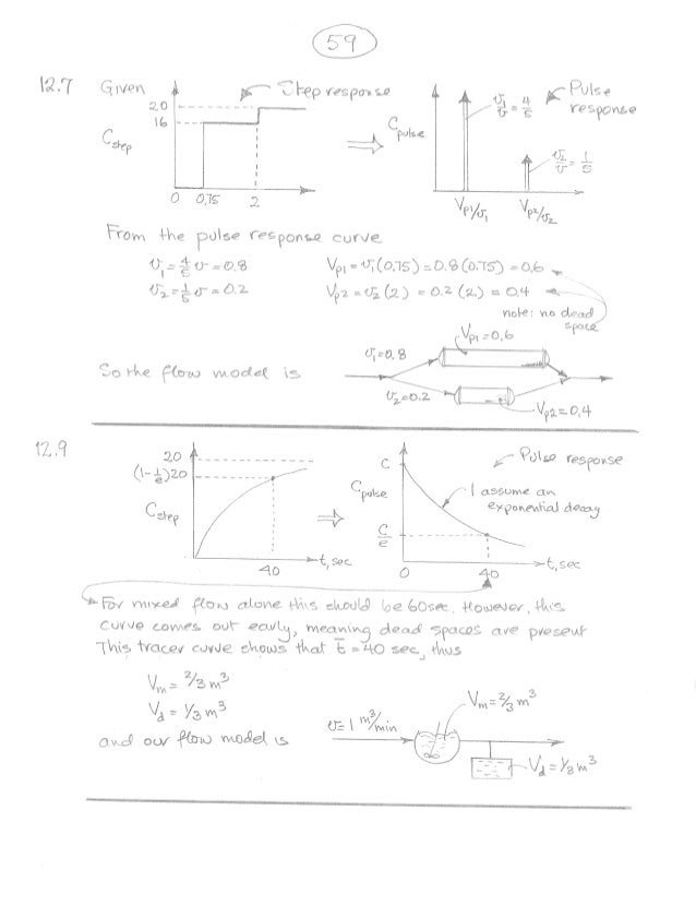 Levenspiel Chemical Reaction Engineering Ebook