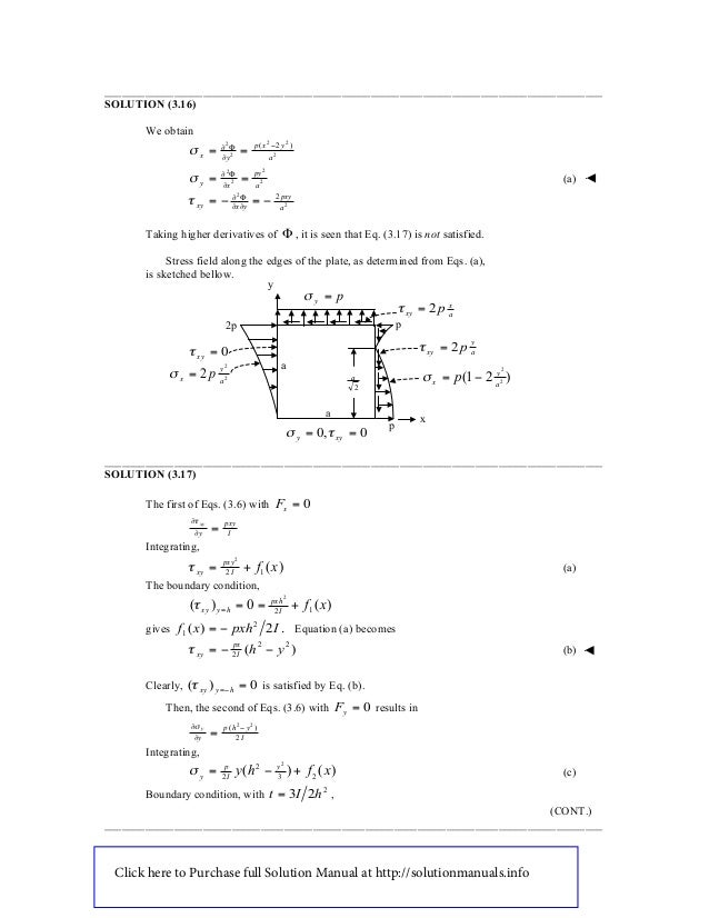 Applied strength of materials 5th edition manual ebook ebook discuss about array solution manual for advanced mechanics of materials and applied elast u2026 rh slideshare net fandeluxe Images