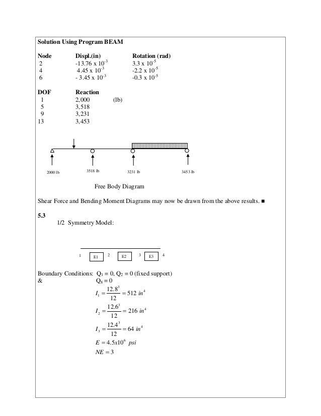 Introduction To Finite Elements In Engineering Chandrupatla Pdf