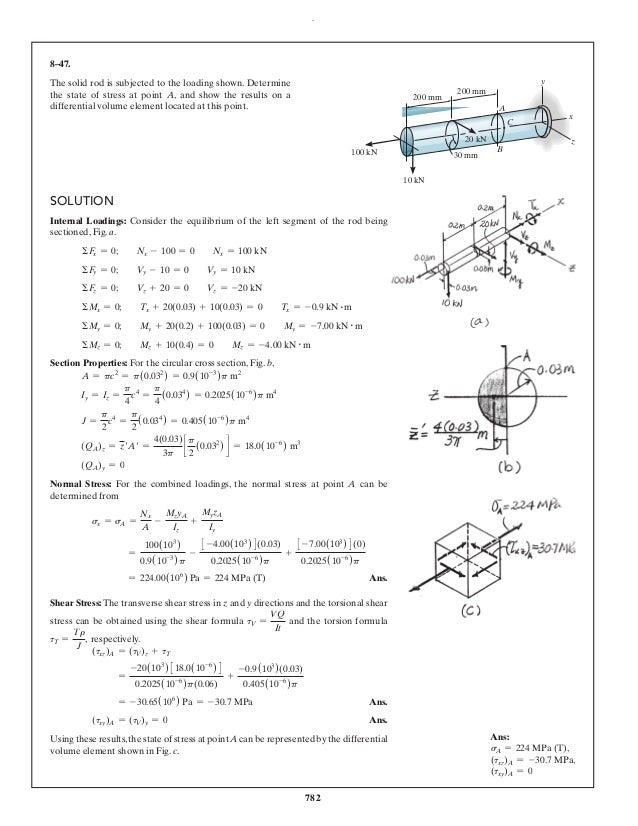 Mechanics of materials 10th edition solutions manual pdf dolap mechanics of materials 10th edition solutions manual pdf fandeluxe Choice Image