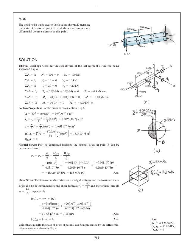 solution manual for mechanics of materials 10th edition hibbeler sam rh slideshare net GMC Mechanic Manual Car Service and Repair Manuals