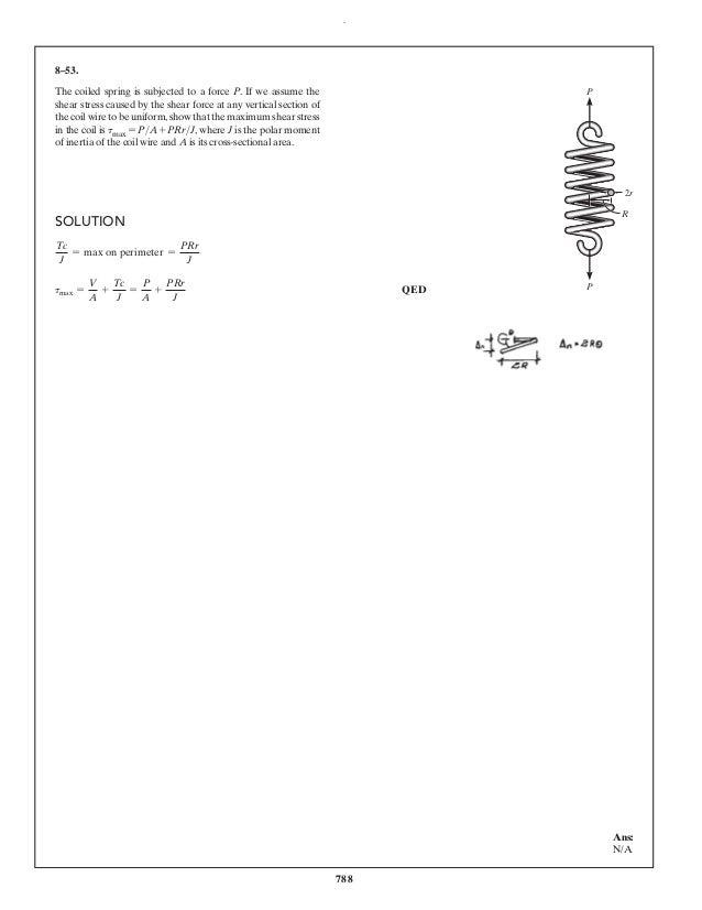 Solution Manual El Wakil