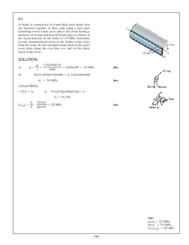 Mechanics of materials 10th edition hibbeler solutions pdf dolap mechanics of materials 10th edition hibbeler solutions pdf fandeluxe Choice Image
