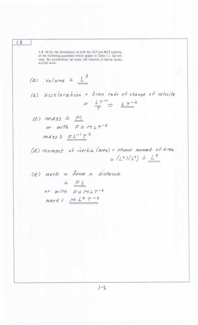 solution manual fundamentals of fluid mechanics 6th edition by munso rh slideshare net douglas fluid mechanics solution manual free download douglas fluid mechanics solution manual download