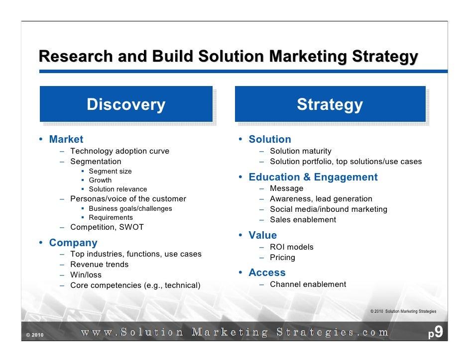 Sales and Marketing Strategies of Elfora Agro-Industries Plc