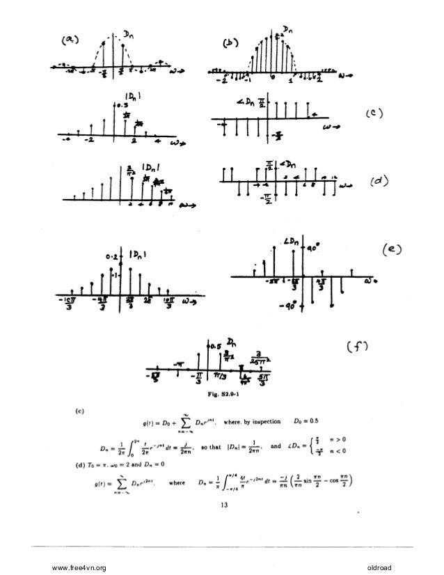 Communication systems by b p lathi