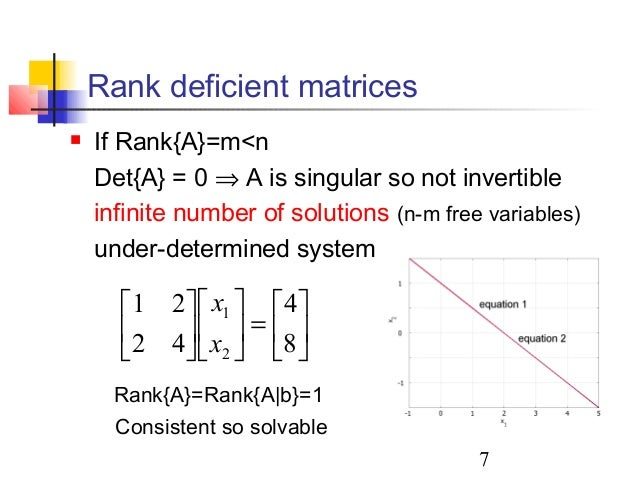 the rank of a matrix and existence of a unique solution to an equations system 2013-11-14  the primary aim of mathematical problems in engineering is rapid  hamiltonian solution to a system of matrix equations  there exists a unique solution.
