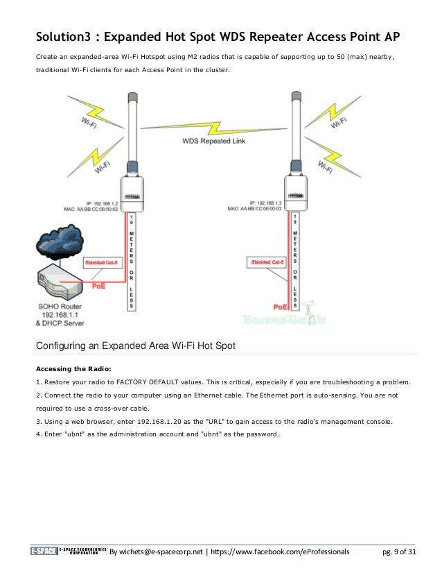 Solution Reference : Wireless Access Point (AP) P-t-P / P-t
