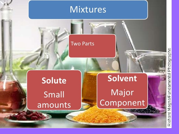 +<br />Solvent<br />Major Component<br />Solute<br />Small amounts<br />Two Parts<br />