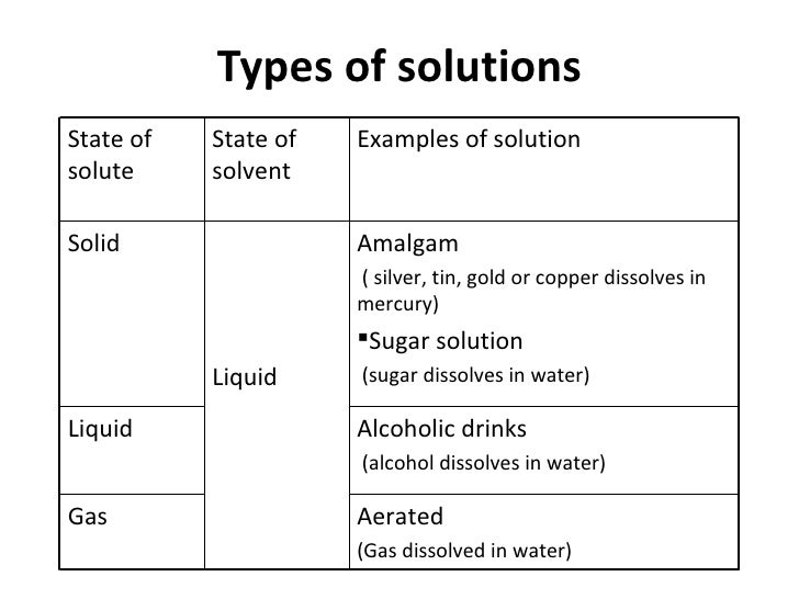 alcoholic essay Alcoholism is a type of substance addiction characterized by a preoccupation with alcohol and impaired control over alcohol consumption alcoholism is simiread.