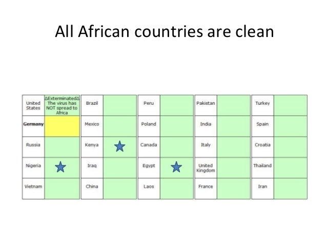 All African countries are clean