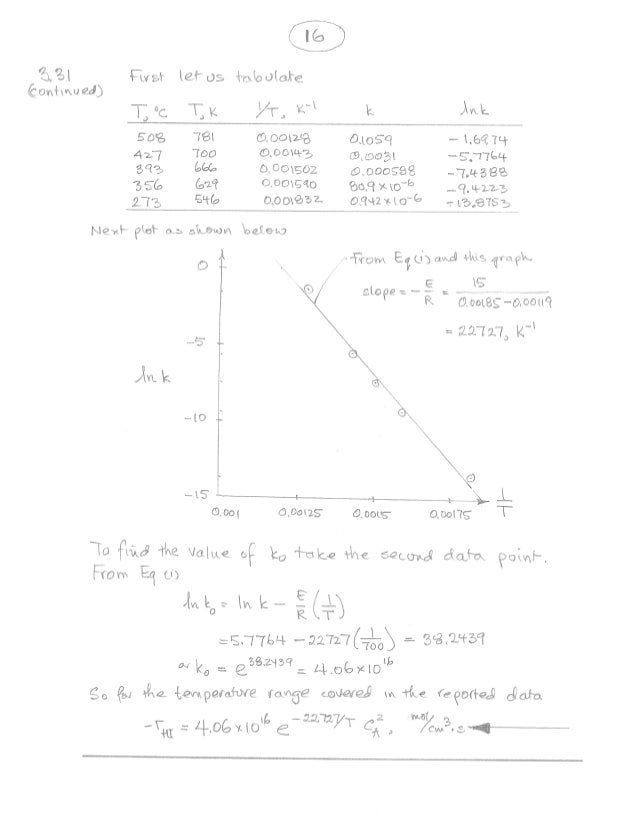 chemical engineering problems and solutions pdf