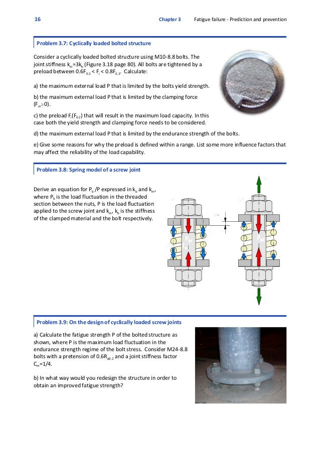 Mechanics Of Materials Hibbeler 7th Edition