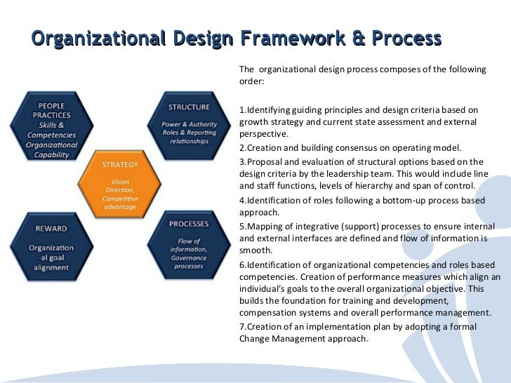 Creating an effective Organization Design for a solution provider