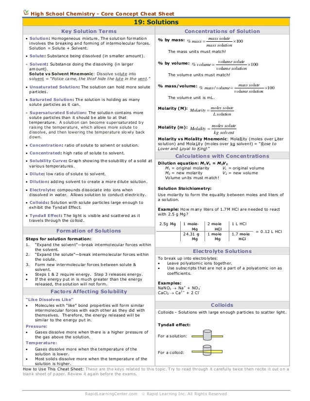 High School Chemistry - Core Concept Cheat Sheet  19: Solutions Key Solution Terms  Concentrations of Solution   Solution...
