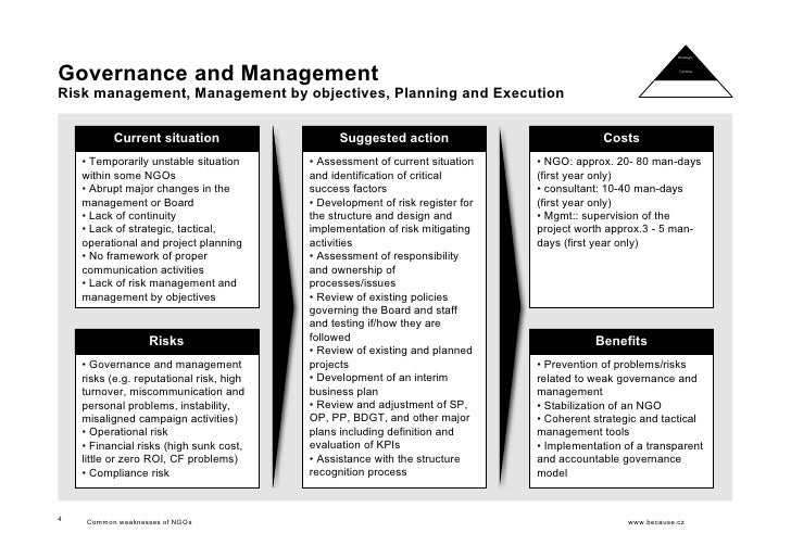 three factors that effect strategic tactical operational and contingency planning Quiz & worksheet - types of planning quiz strategic, tactical, operational & contingency planning worksheet 1 students who want to know more about this topic can take a look at the related lesson called types of planning: strategic, tactical, operational & contingency planning.