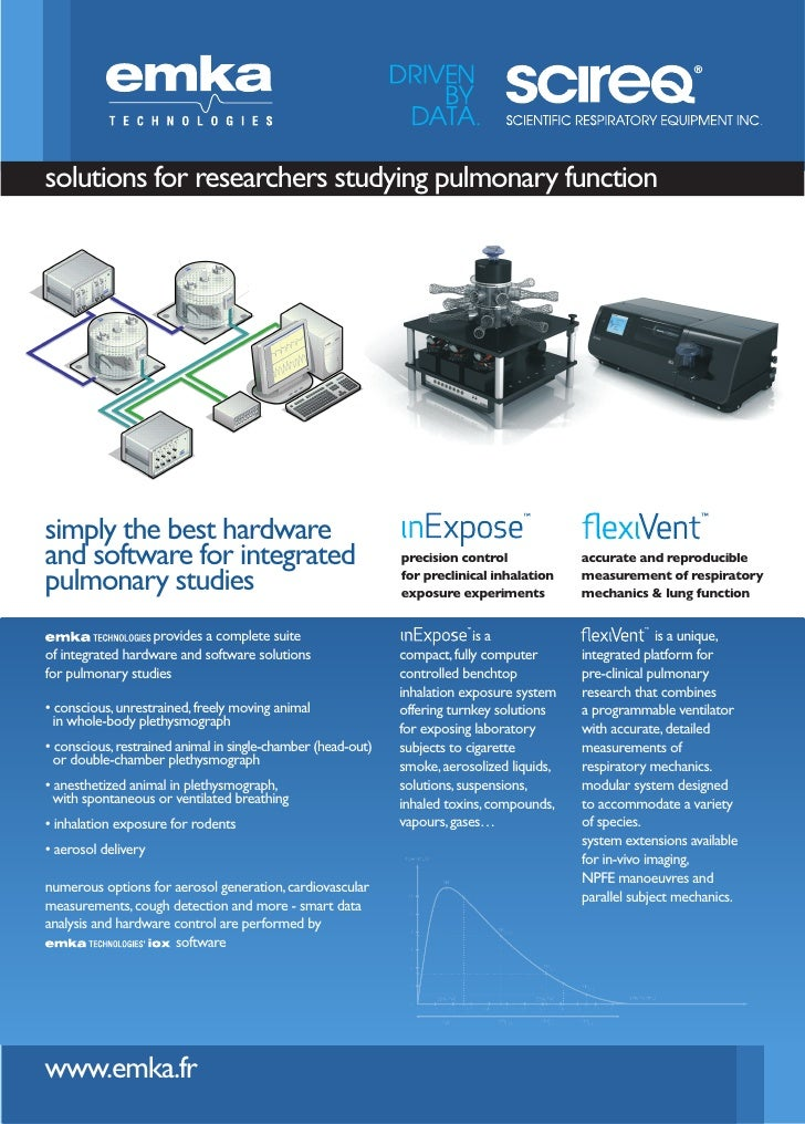 solutions for researchers studying pulmonary functionsimply the best hardwareand software for integrated                  ...