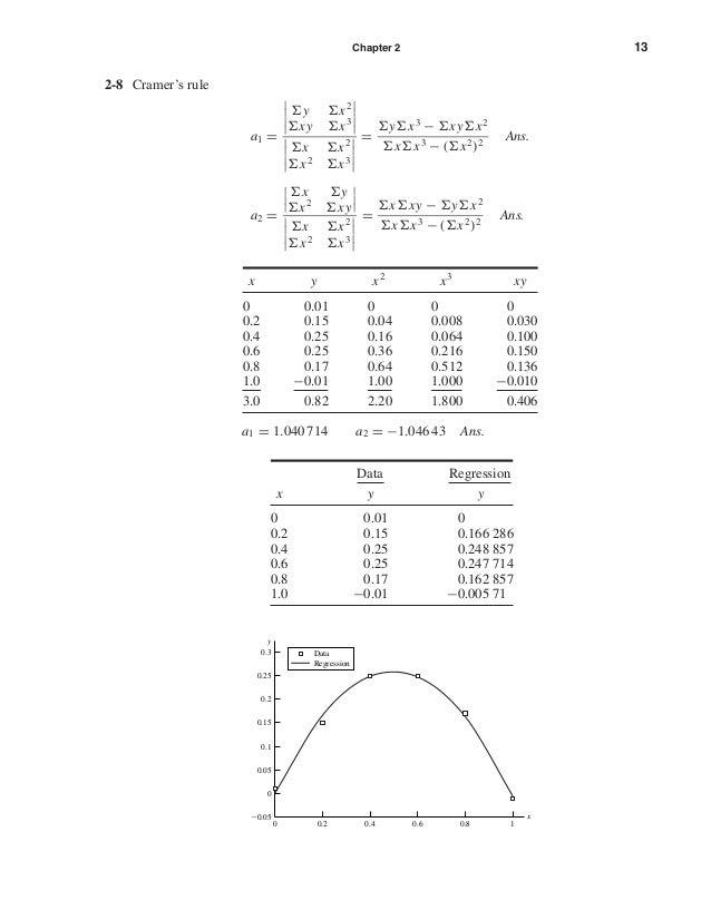Chapter 2 13 2-8 Cramer's rule a1 = y x2 xy x3 x x2 x2 x3 = y x3 − xy x2 x x3 − ( x2)2 Ans. a2 = x y x2 xy x x2 x2 x3 = x ...