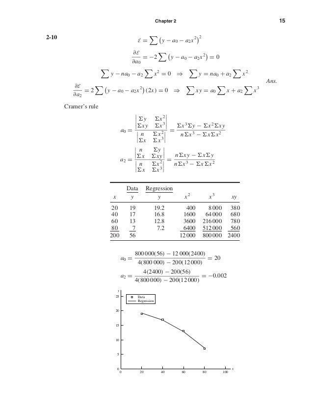 Chapter 2 15 2-10 E = y − a0 − a2x2 2 ∂E ∂a0 = −2 y − a0 − a2x2 = 0 y − na0 − a2 x2 = 0 ⇒ y = na0 + a2 x2 ∂E ∂a2 = 2 y − a...