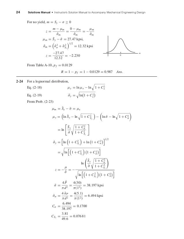 24 Solutions Manual • Instructor's Solution Manual to Accompany Mechanical Engineering Design For no yield, m = Sy − σ ≥ 0...