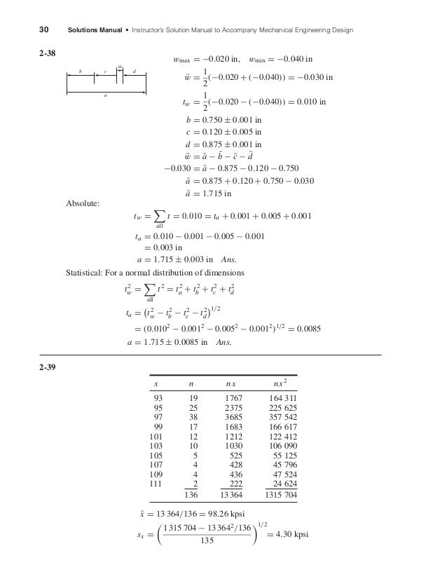 30 Solutions Manual • Instructor's Solution Manual to Accompany Mechanical Engineering Design 2-38 wmax = −0.020 in, wmin ...