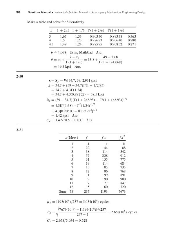 38 Solutions Manual • Instructor's Solution Manual to Accompany Mechanical Engineering Design Make a table and solve for b...