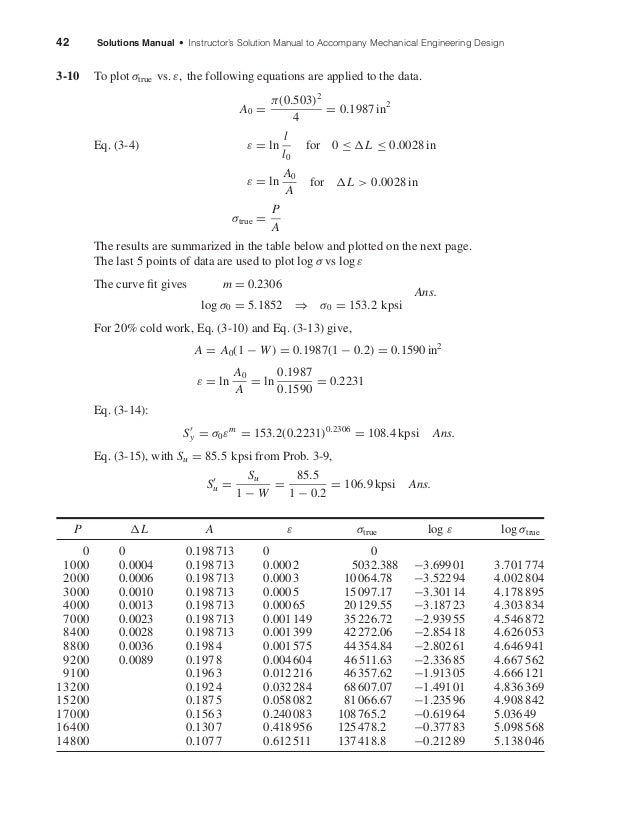 42 Solutions Manual • Instructor's Solution Manual to Accompany Mechanical Engineering Design 3-10 To plot σtrue vs. ε, th...