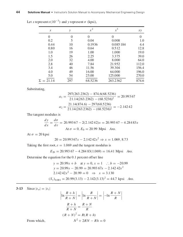 44 Solutions Manual • Instructor's Solution Manual to Accompany Mechanical Engineering Design Let x represent ε(10−3 ) and...