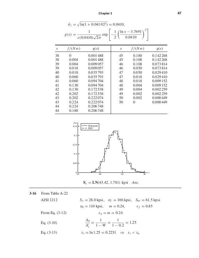 Chapter 3 47 ˆσy = ln(1 + 0.041 022) = 0.0410, g(x) = 1 x(0.0410) √ 2π exp − 1 2 ln x − 3.7691 0.0410 2 x f/(Nw) g(x) x f/...