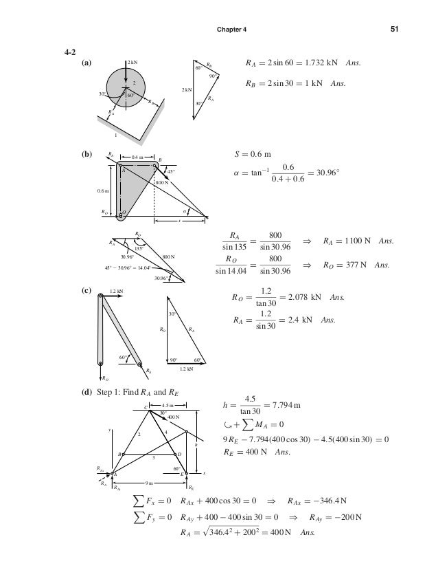 Chapter 4 51 4-2 (a) RA = 2 sin 60 = 1.732 kN Ans. RB = 2 sin 30 = 1 kN Ans. (b) S = 0.6 m α = tan−1 0.6 0.4 + 0.6 = 30.96...