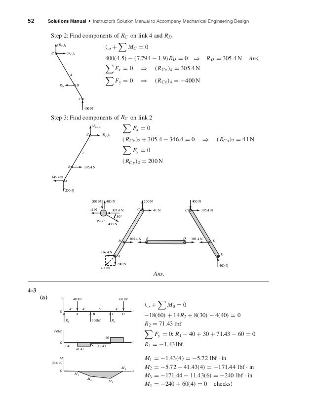 52 Solutions Manual • Instructor's Solution Manual to Accompany Mechanical Engineering Design Step 2: Find components of R...