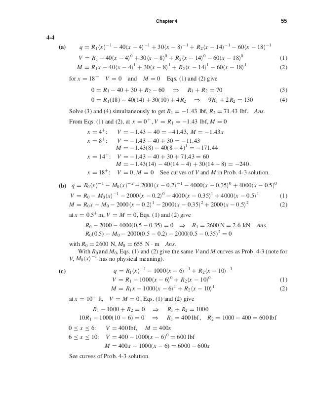 Chapter 4 55 4-4 (a) q = R1 x −1 − 40 x − 4 −1 + 30 x − 8 −1 + R2 x − 14 −1 − 60 x − 18 −1 V = R1 − 40 x − 4 0 + 30 x − 8 ...