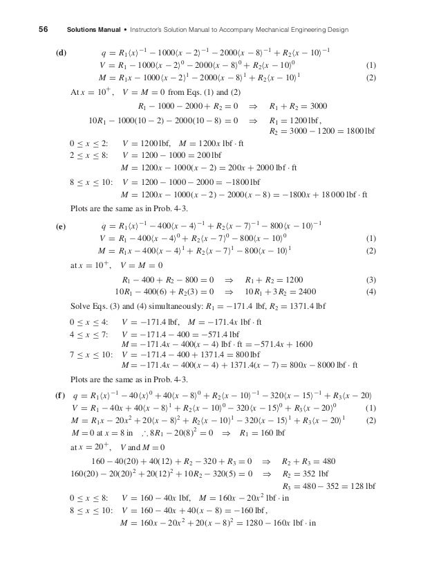 56 Solutions Manual • Instructor's Solution Manual to Accompany Mechanical Engineering Design (d) q = R1 x −1 − 1000 x − 2...