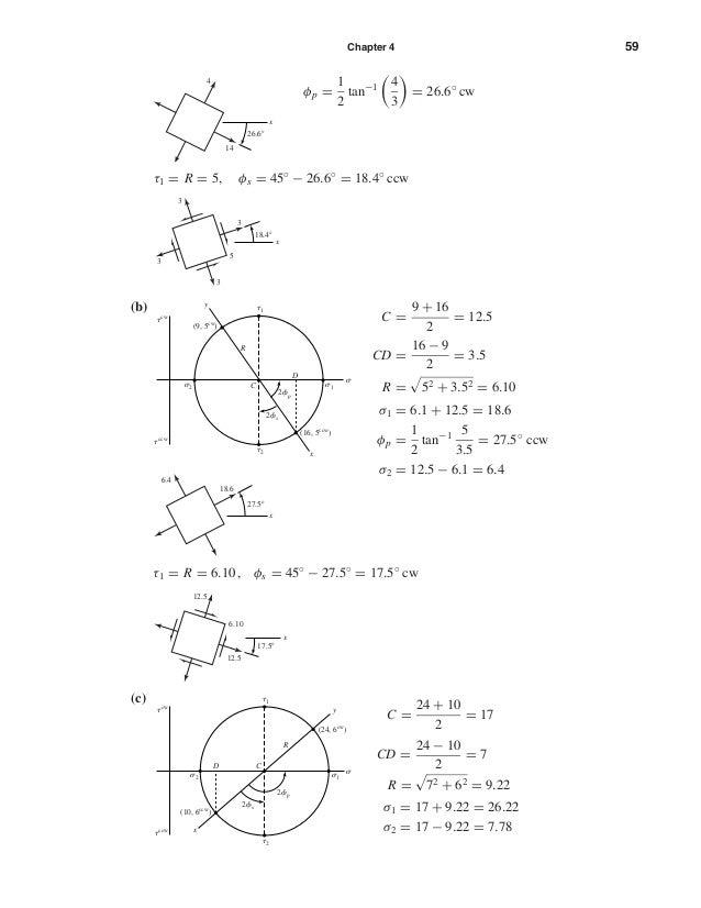 Chapter 4 59 φp = 1 2 tan−1 4 3 = 26.6◦ cw τ1 = R = 5, φs = 45◦ − 26.6◦ = 18.4◦ ccw (b) C = 9 + 16 2 = 12.5 CD = 16 − 9 2 ...