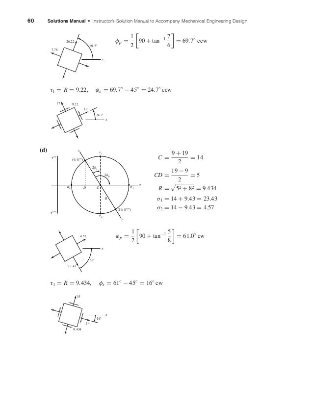60 Solutions Manual • Instructor's Solution Manual to Accompany Mechanical Engineering Design φp = 1 2 90 + tan−1 7 6 = 69...