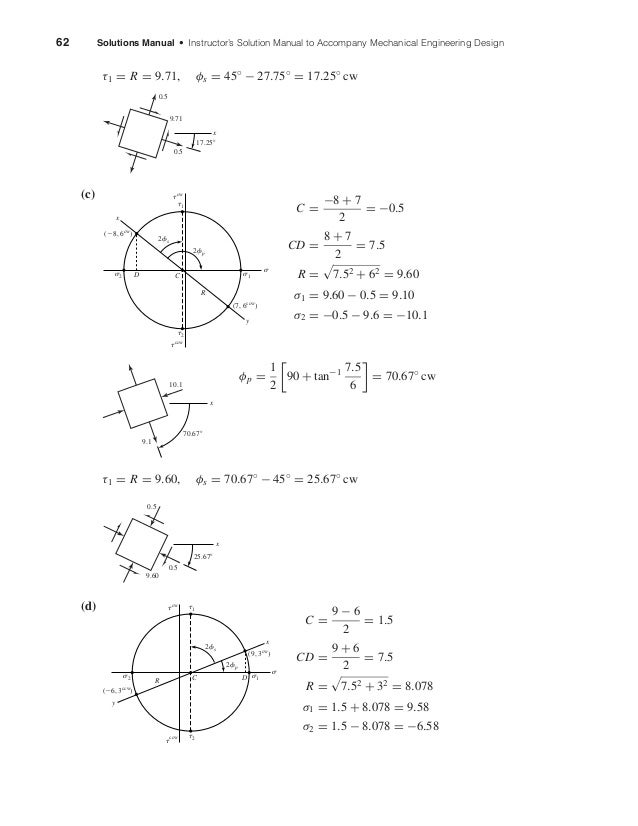 62 Solutions Manual • Instructor's Solution Manual to Accompany Mechanical Engineering Design τ1 = R = 9.71, φs = 45◦ − 27...