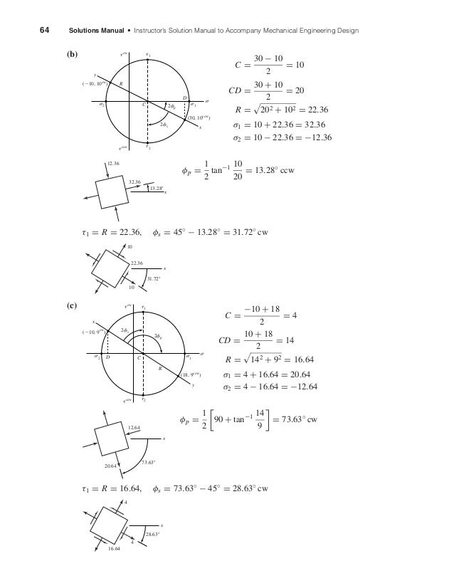 64 Solutions Manual • Instructor's Solution Manual to Accompany Mechanical Engineering Design (b) C = 30 − 10 2 = 10 CD = ...