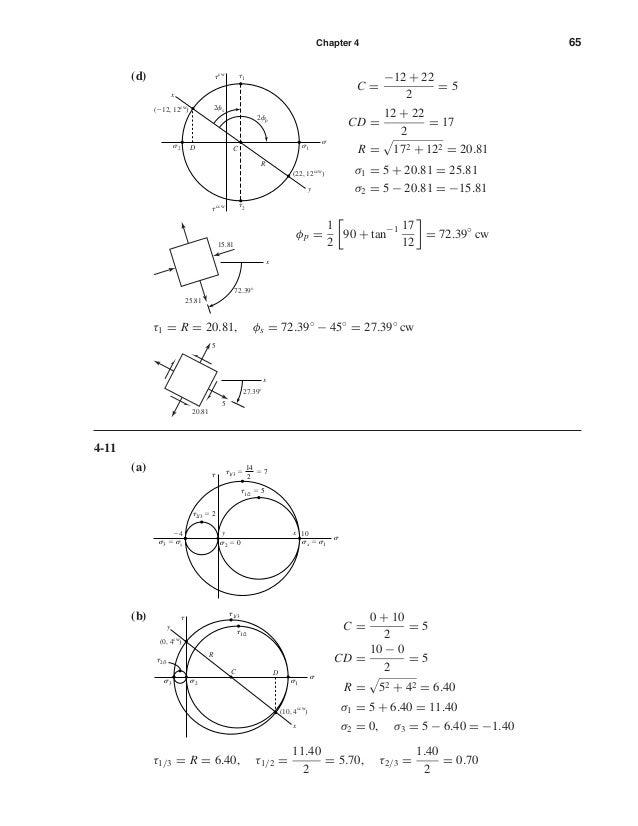 Chapter 4 65 (d) C = −12 + 22 2 = 5 CD = 12 + 22 2 = 17 R = 172 + 122 = 20.81 σ1 = 5 + 20.81 = 25.81 σ2 = 5 − 20.81 = −15....