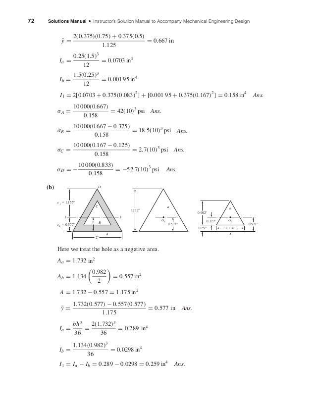 72 Solutions Manual • Instructor's Solution Manual to Accompany Mechanical Engineering Design ¯y = 2(0.375)(0.75) + 0.375(...