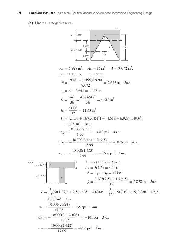 74 Solutions Manual • Instructor's Solution Manual to Accompany Mechanical Engineering Design (d) Use a as a negative area...