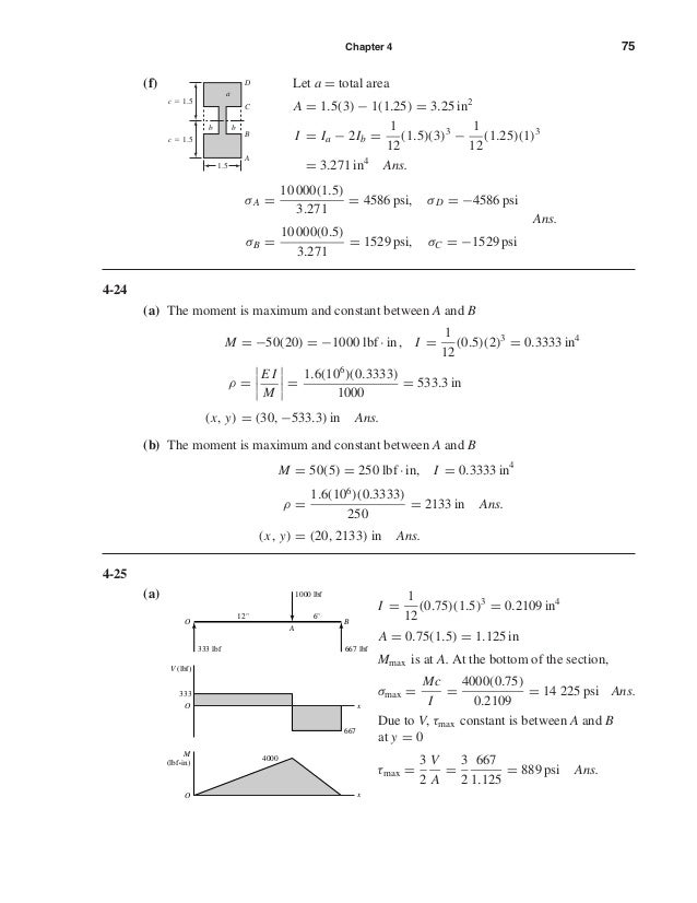 Chapter 4 75 (f) Let a = total area A = 1.5(3) − 1(1.25) = 3.25 in2 I = Ia − 2Ib = 1 12 (1.5)(3)3 − 1 12 (1.25)(1)3 = 3.27...