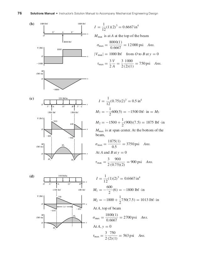76 Solutions Manual • Instructor's Solution Manual to Accompany Mechanical Engineering Design (b) I = 1 12 (1)(2)3 = 0.666...