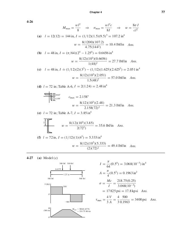 shigley s mechanical engineering design