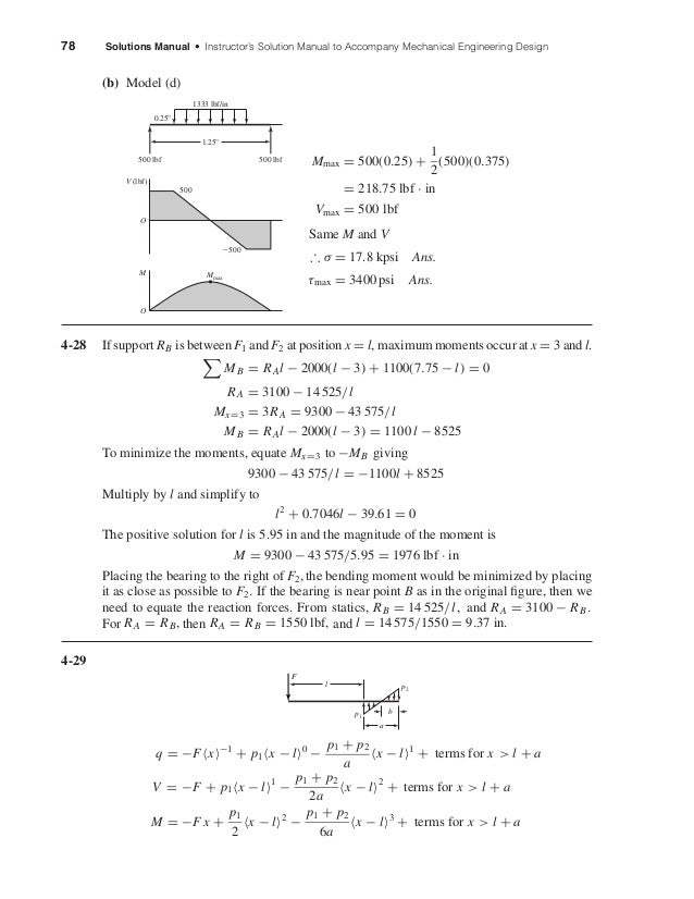 78 Solutions Manual • Instructor's Solution Manual to Accompany Mechanical Engineering Design (b) Model (d) Mmax = 500(0.2...