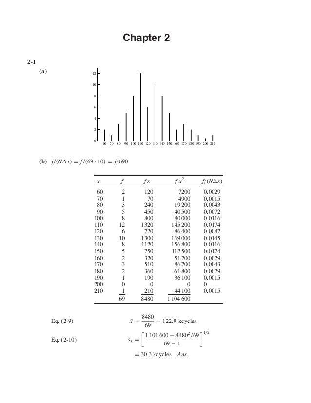 (b) f/(N x) = f/(69 · 10) = f/690 Eq. (2-9) ¯x = 8480 69 = 122.9 kcycles Eq. (2-10) sx = 1 104 600 − 84802 /69 69 − 1 1/2 ...