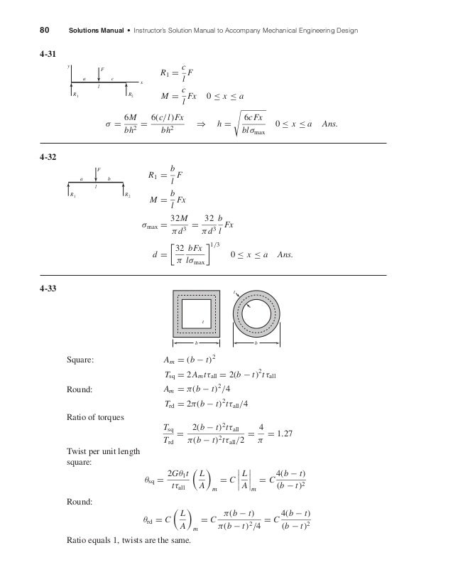 80 Solutions Manual • Instructor's Solution Manual to Accompany Mechanical Engineering Design 4-31 R1 = c l F M = c l Fx 0...