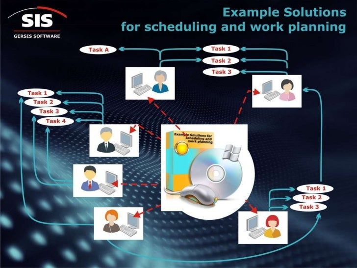 Example Solutions  for scheduling and work planning