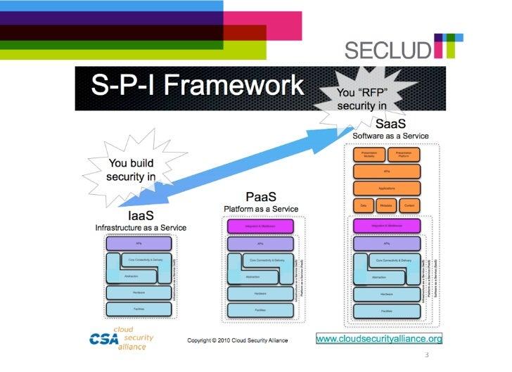 Solutions linux ec2 surveillance Slide 3