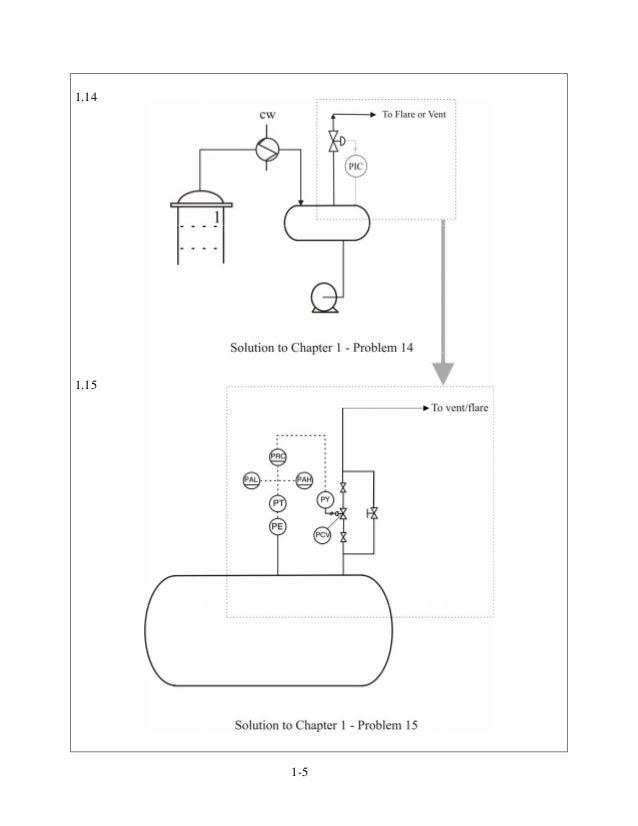 SOLUCION Manual de análisis, síntesis y diseño de procesos